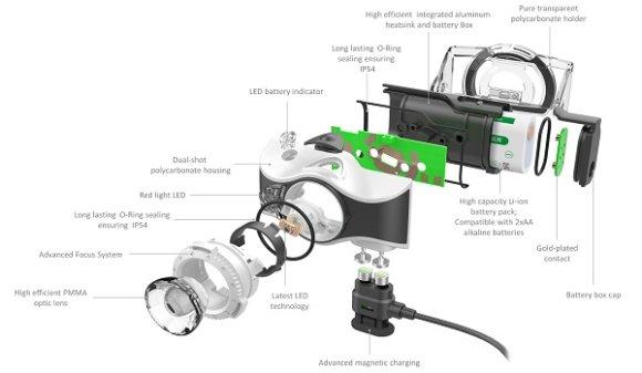 Ledlenser MH7 Grey naglavna svjetiljka, kutija